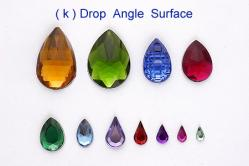 Drop Angle Surface